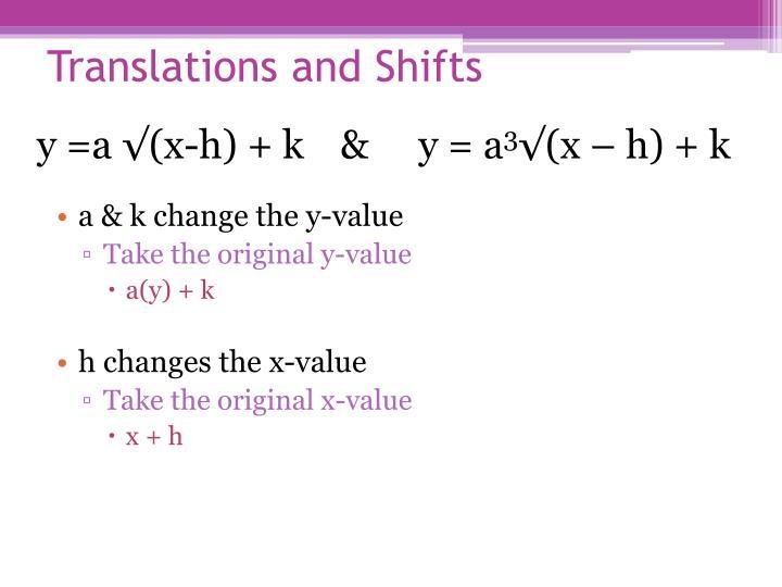 y =a √(x-h) + k