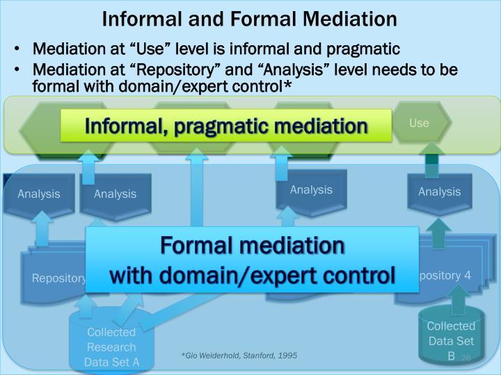 Informal and Formal Mediation