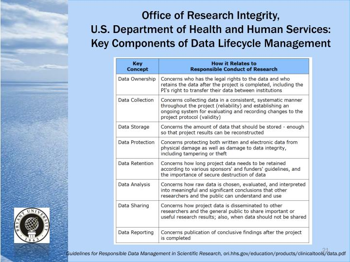 Office of Research Integrity,