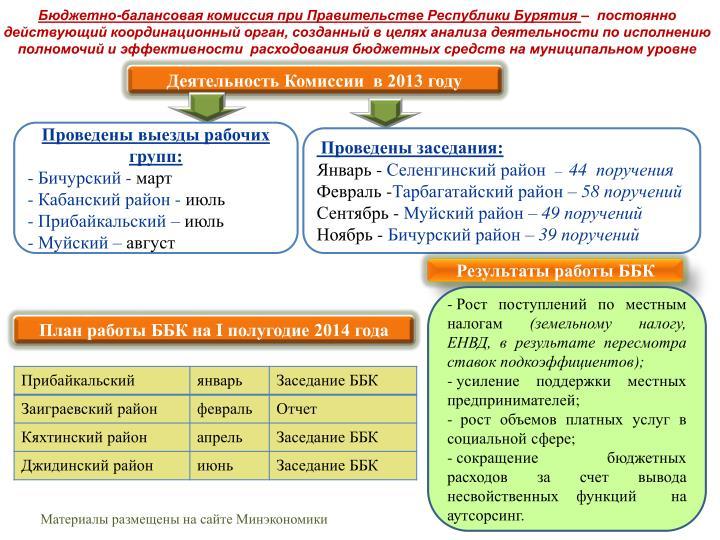 Бюджетно-балансовая комиссия при Правительстве Республики Бурятия