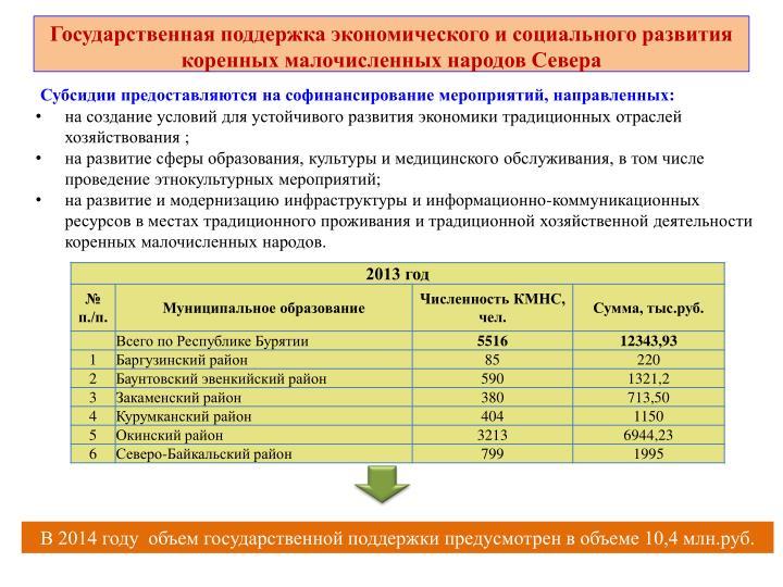 Субсидии предоставляются на софинансирование мероприятий, направленных: