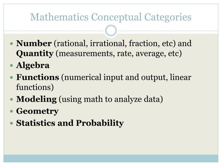 Mathematics Conceptual Categories