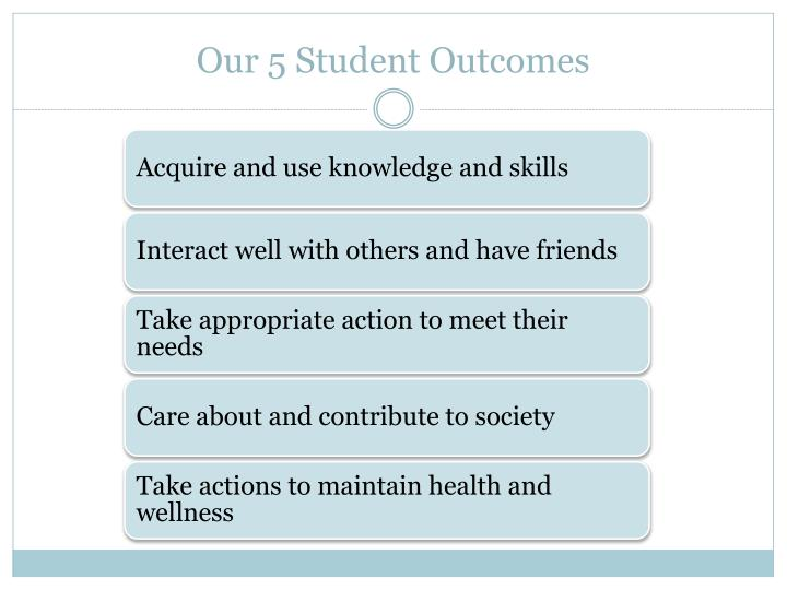 Our 5 Student Outcomes
