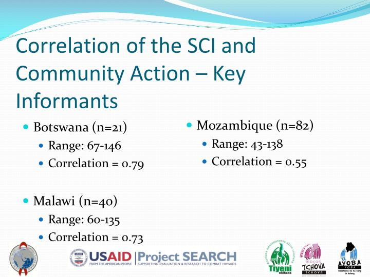 Correlation of the SCI and Community Action – Key Informants