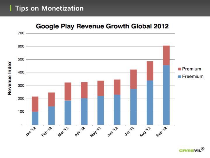 Tips on Monetization