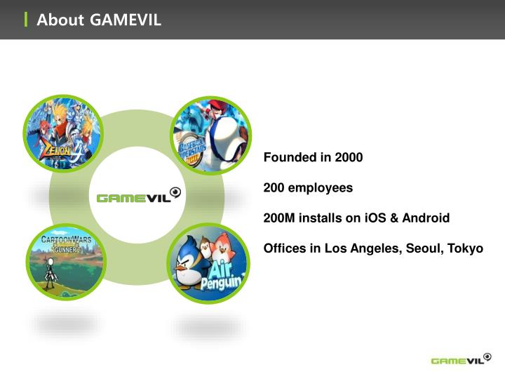 About GAMEVIL