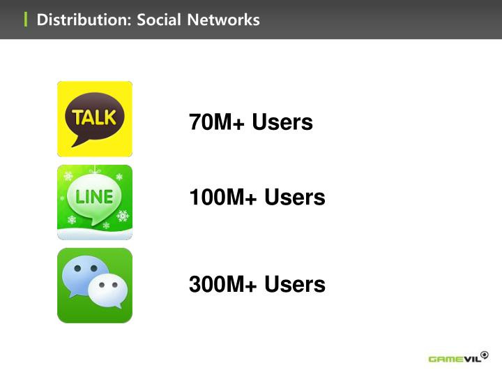 Distribution: Social Networks