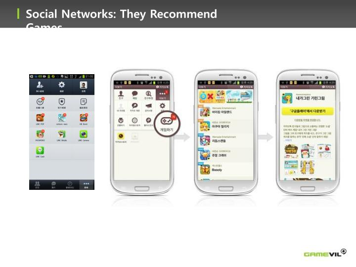 Social Networks: They Recommend Games…