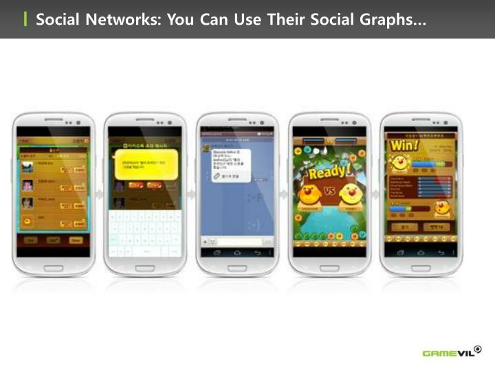 Social Networks: You Can Use Their Social Graphs…