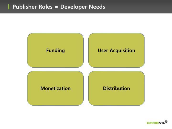 Publisher Roles = Developer Needs