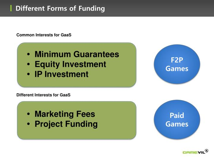 Different Forms of Funding