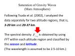saturation of gravity waves mars atmosphere