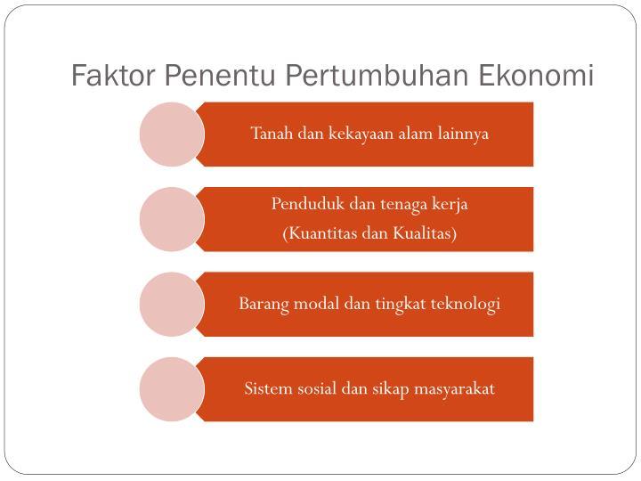 Faktor Penentu Pertumbuhan Ekonomi