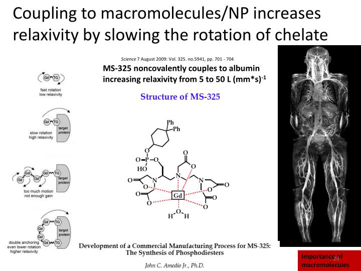 Coupling to macromolecules/NP increases