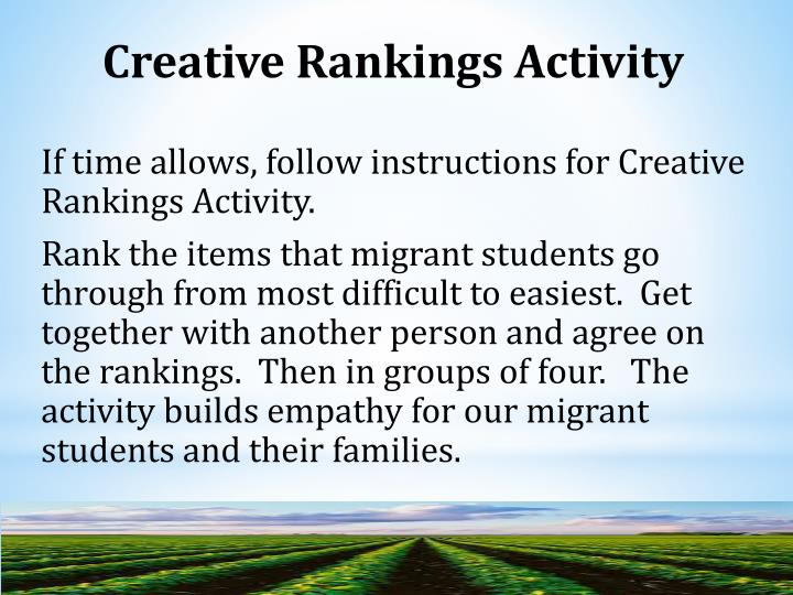 Creative Rankings Activity