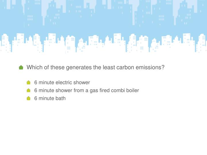 Which of these generates the least carbon emissions?