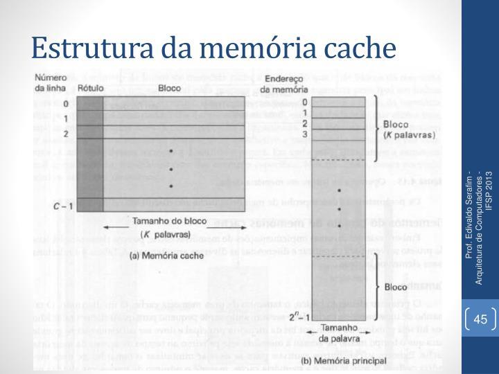 Estrutura da memória cache