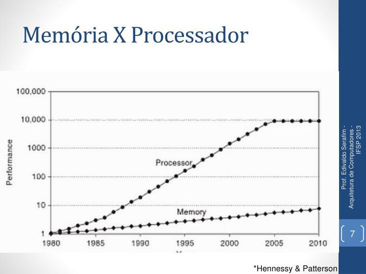 Memória X Processador