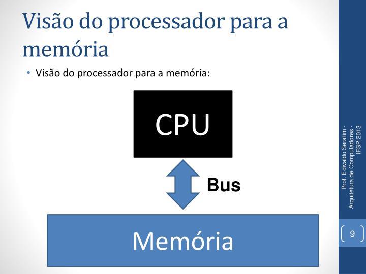 Visão do processador para a memória