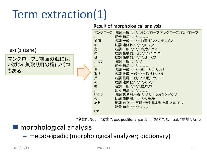 Term extraction(1)