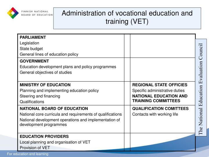 Administration of vocational education and training (VET)