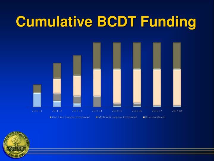 Cumulative BCDT Funding