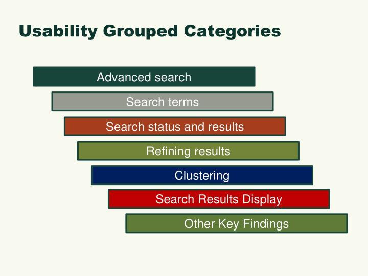 Usability Grouped Categories