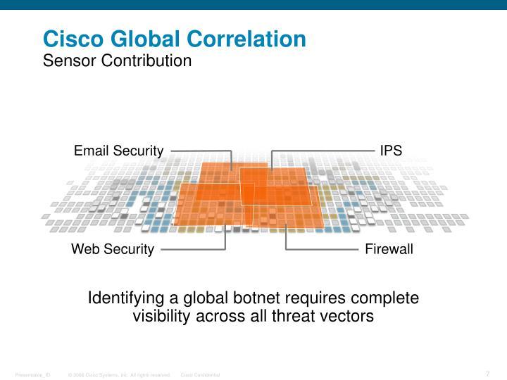 Cisco Global Correlation
