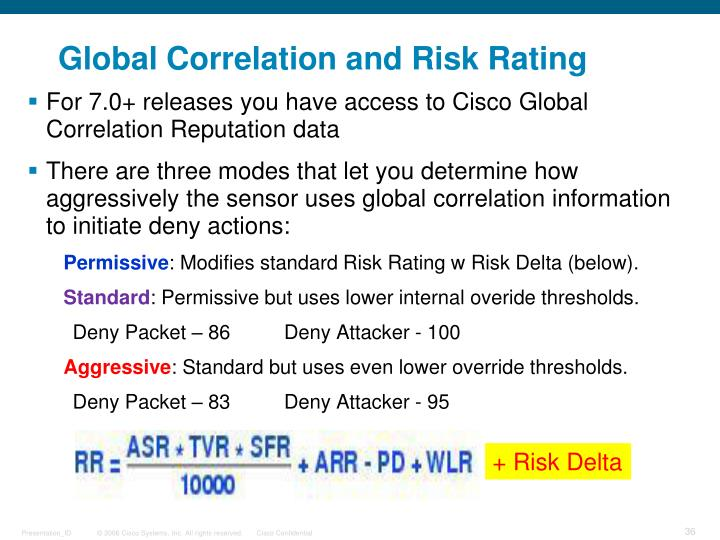 Global Correlation and Risk Rating