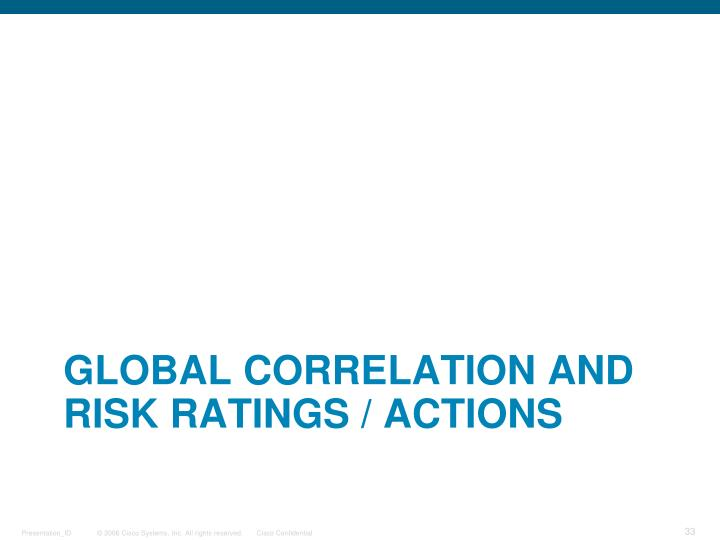 Global Correlation and Risk Ratings / Actions