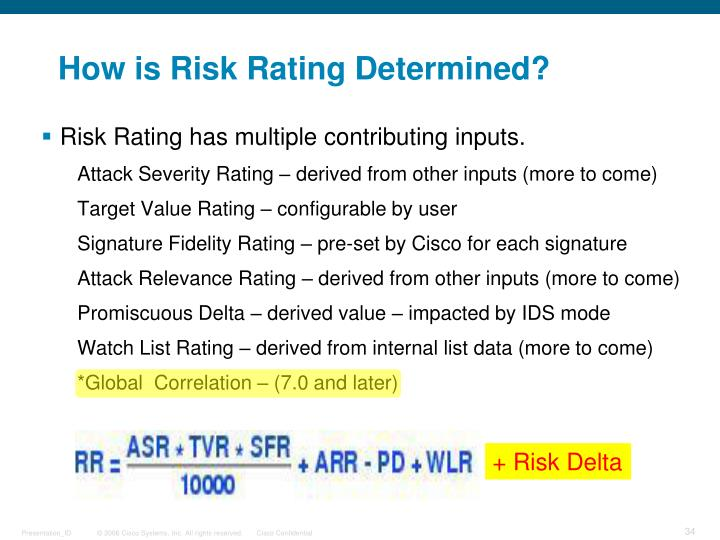 How is Risk Rating Determined?