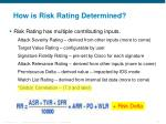 how is risk rating determined