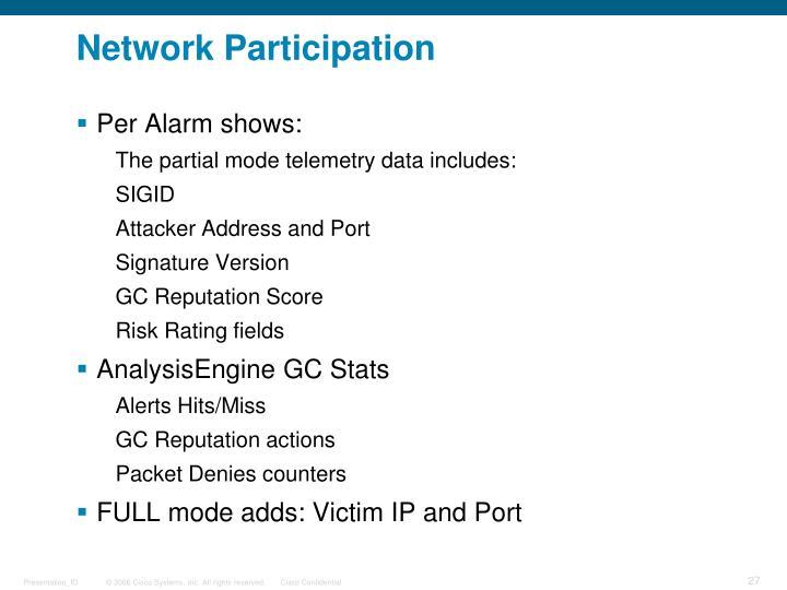 Network Participation