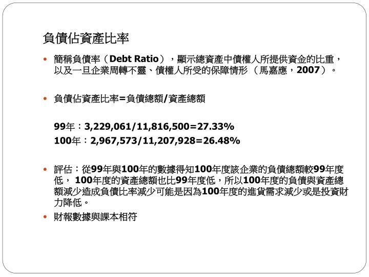 負債佔資產比率