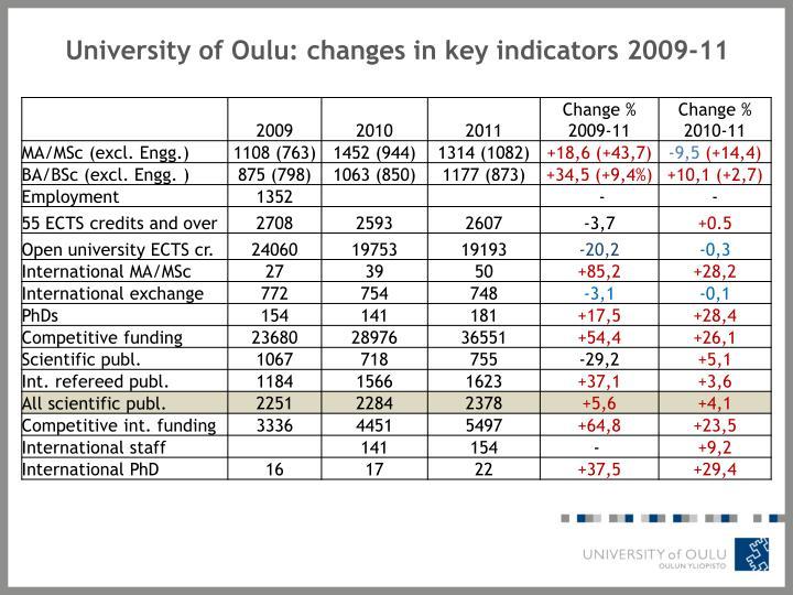 University of Oulu: changes in key indicators 2009-11