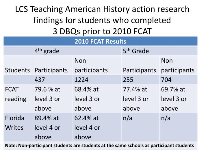 LCS Teaching American History action research findings for students who completed