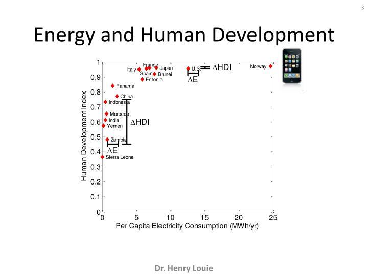 Energy and Human Development
