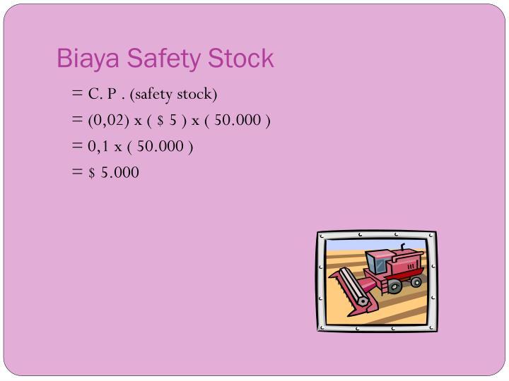 Biaya Safety Stock