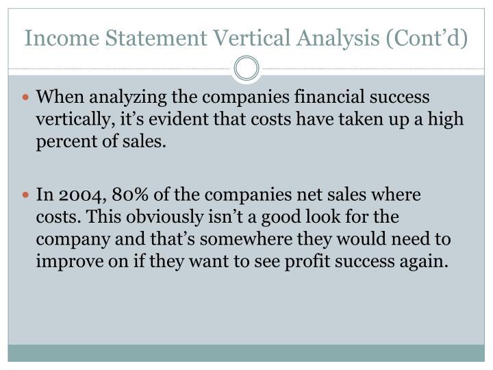 Income Statement Vertical