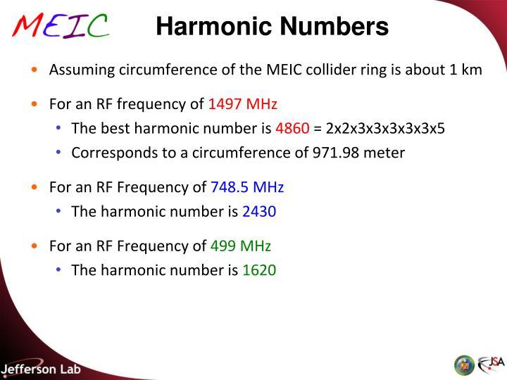 Harmonic Numbers