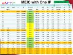 meic with one ip