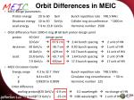 orbit differences in meic