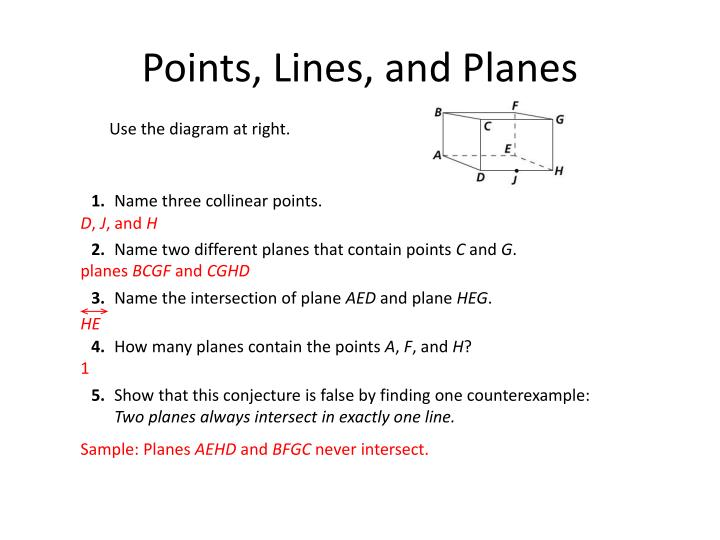 Points lines and planes1