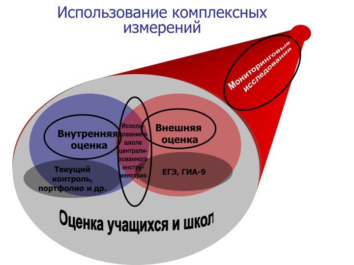 Использование комплексных измерений