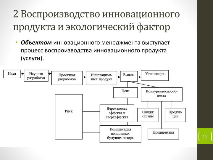 2 Воспроизводство инновационного продукта и экологический фактор