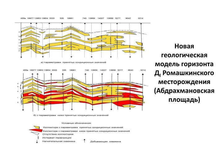 Новая геологическая модель горизонта Д
