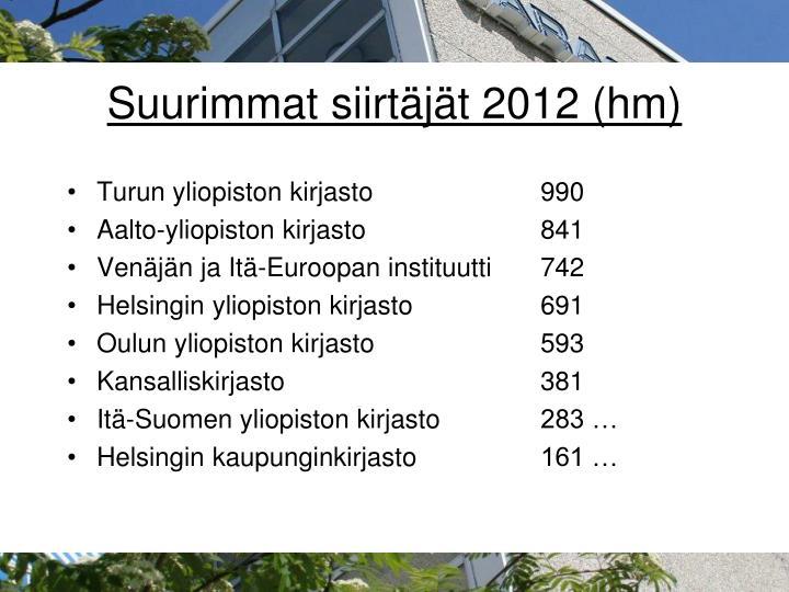 Suurimmat siirtäjät 2012 (hm)