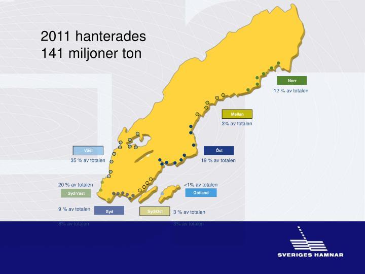 2011 hanterades 141 miljoner ton
