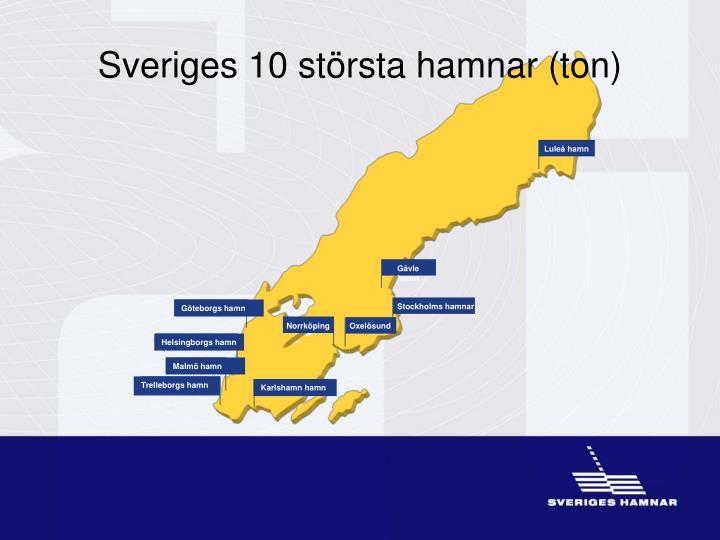 Sveriges 10 största hamnar (ton)