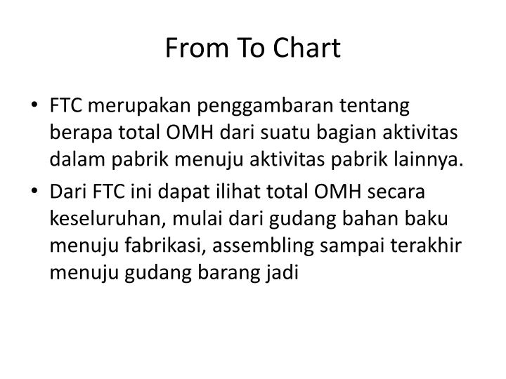 From To Chart